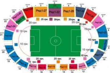 Оболонь.  Ворскла.  Славутич-Арена.  Другие стадионы Украины.